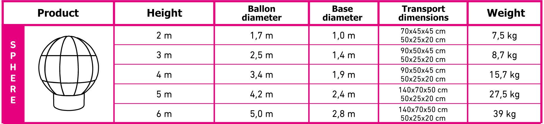 Balon Sphere 1en